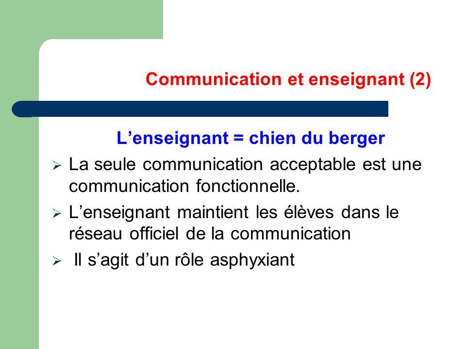 Communication et enseignant (2)