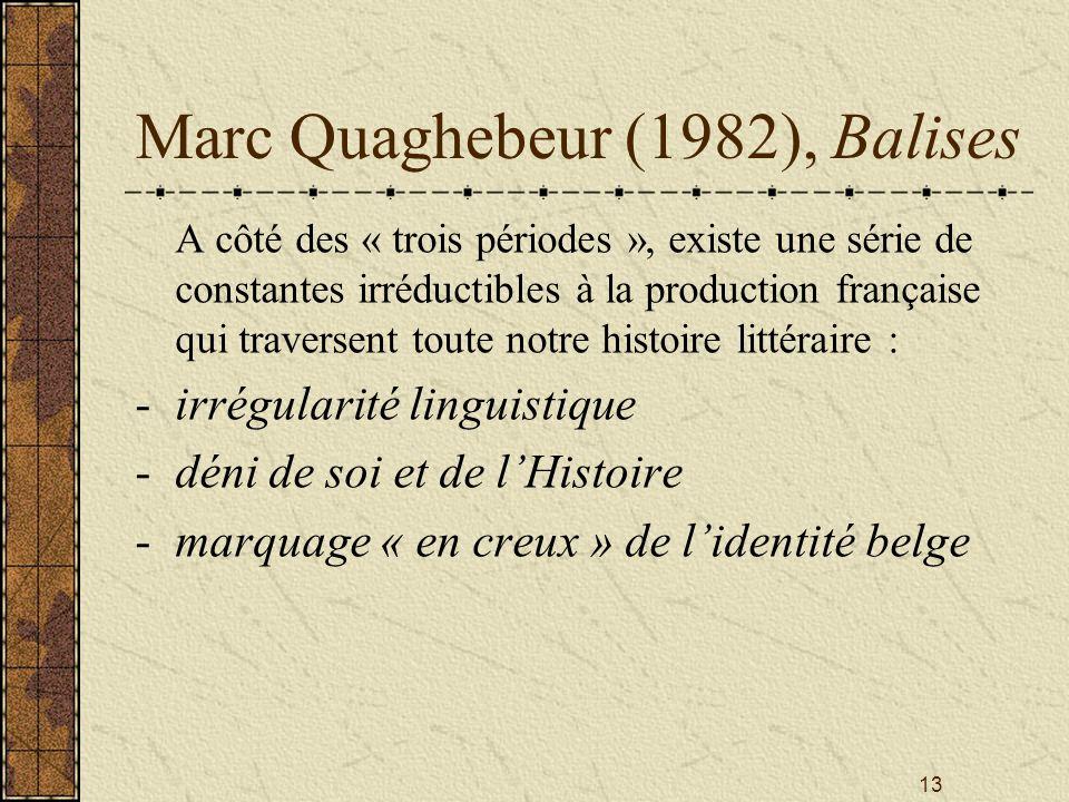 Marc Quaghebeur (1982), Balises