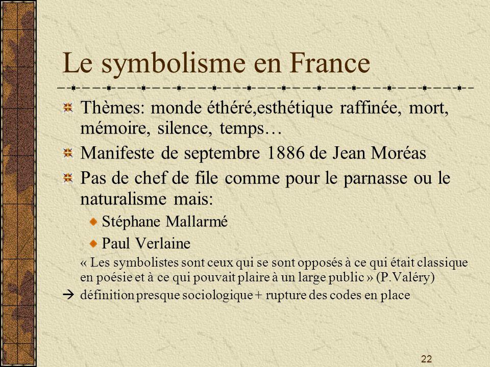 Le symbolisme en France