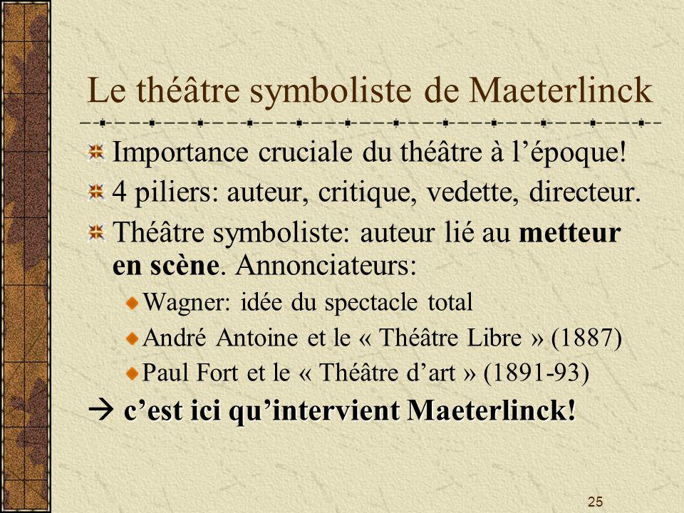 Le théâtre symboliste de Maeterlinck