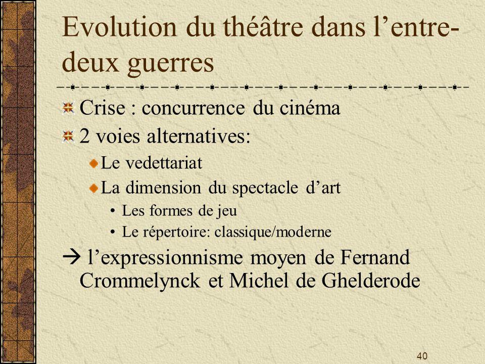 Evolution du théâtre dans l'entre-deux guerres