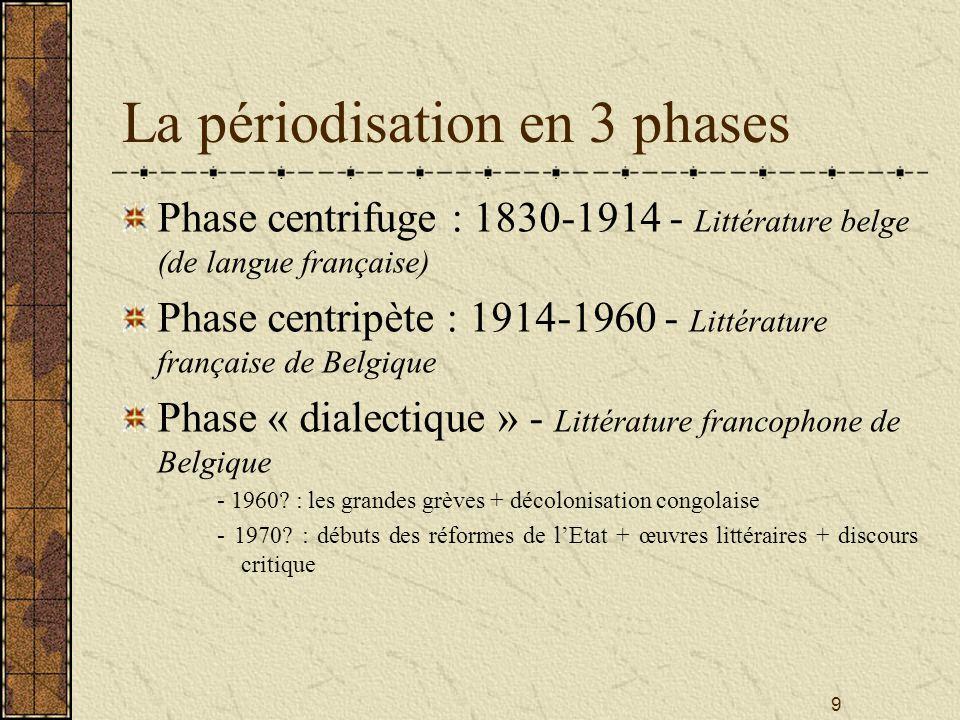 La périodisation en 3 phases