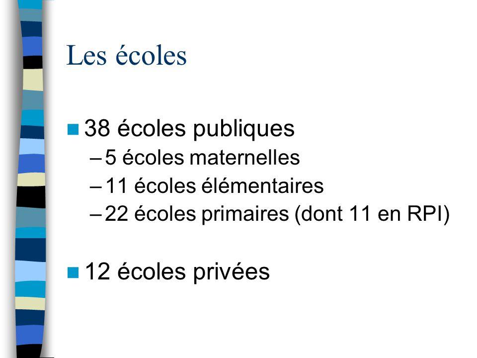 Les écoles 38 écoles publiques 12 écoles privées 5 écoles maternelles