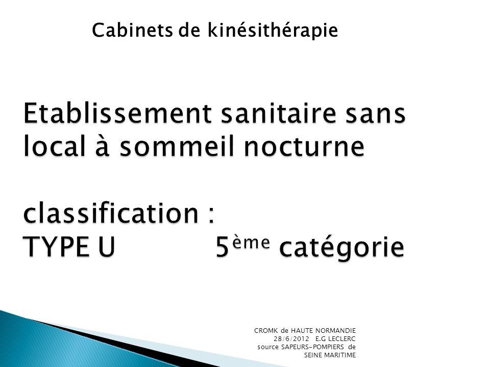 Etablissement sanitaire sans local à sommeil nocturne classification : TYPE U 5ème catégorie