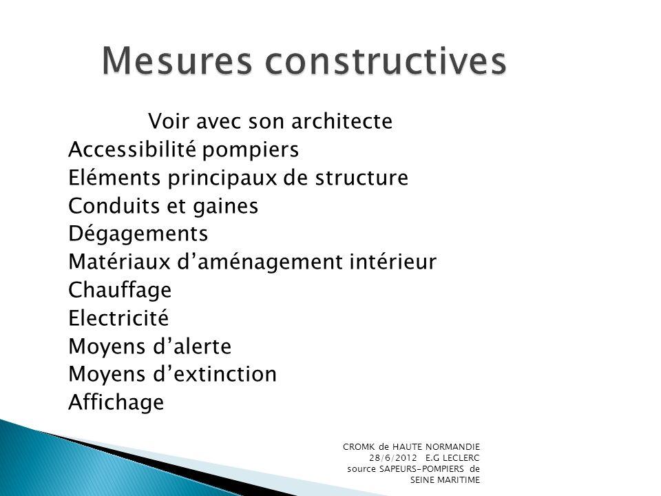 Mesures constructives