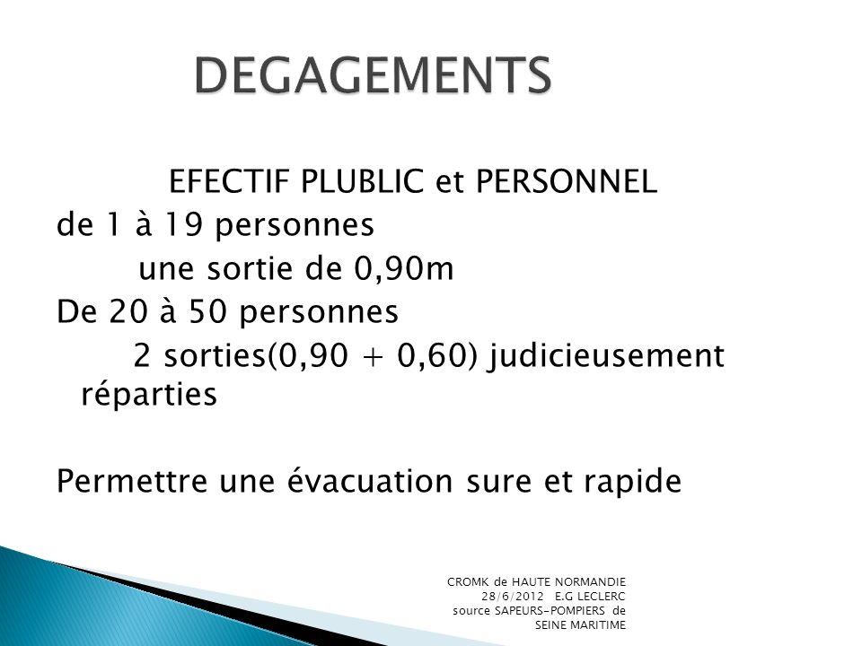 DEGAGEMENTS EFECTIF PLUBLIC et PERSONNEL de 1 à 19 personnes