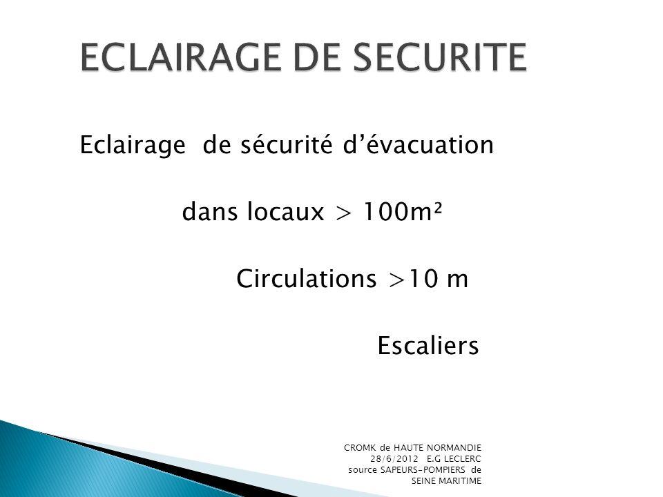 ECLAIRAGE DE SECURITEEclairage de sécurité d'évacuation dans locaux > 100m² Circulations >10 m Escaliers