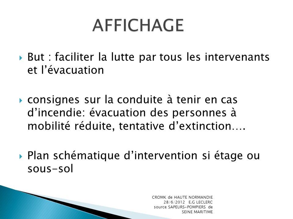 AFFICHAGE But : faciliter la lutte par tous les intervenants et l'évacuation.