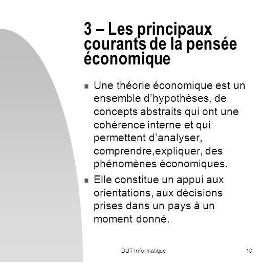 3 – Les principaux courants de la pensée économique