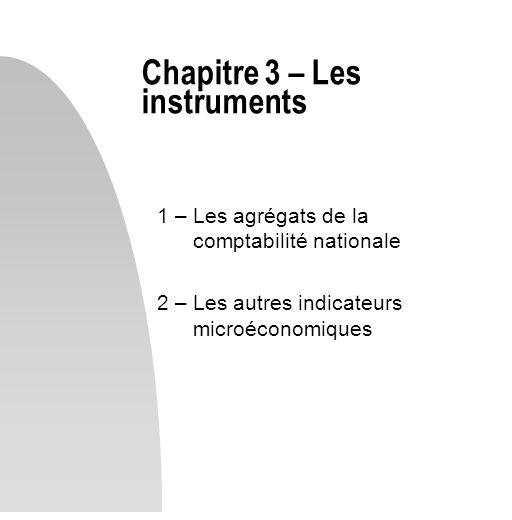 Chapitre 3 – Les instruments
