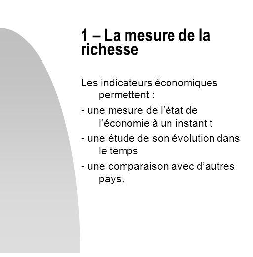 1 – La mesure de la richesse