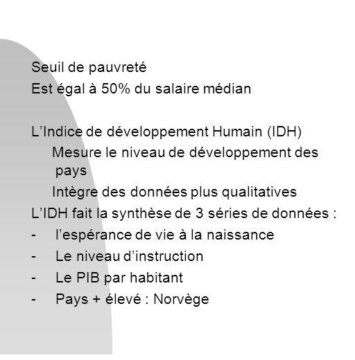 Seuil de pauvreté Est égal à 50% du salaire médian. L'Indice de développement Humain (IDH) Mesure le niveau de développement des pays.