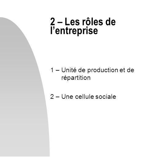 2 – Les rôles de l'entreprise