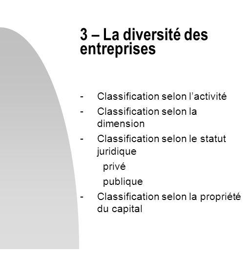 3 – La diversité des entreprises