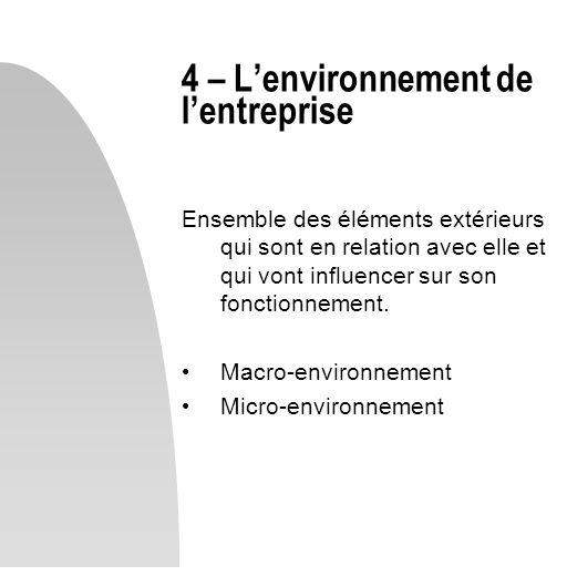 4 – L'environnement de l'entreprise