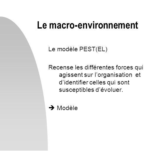 Le macro-environnement