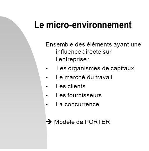 Le micro-environnement