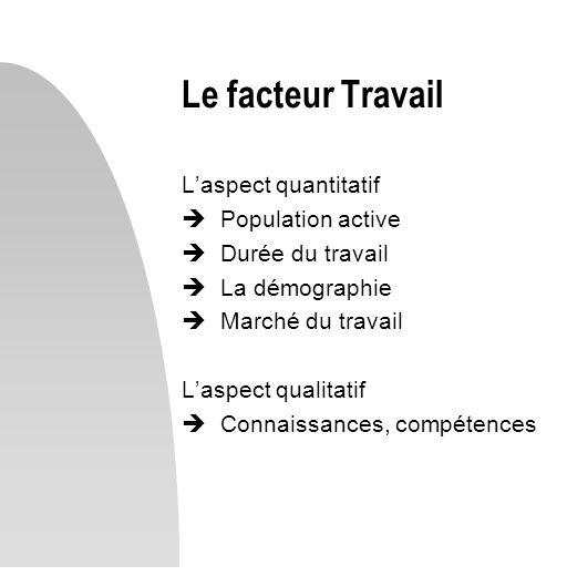 Le facteur Travail L'aspect quantitatif Population active