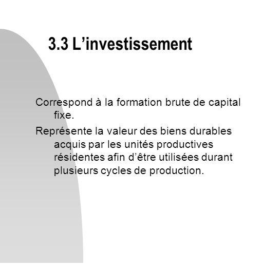 3.3 L'investissement Correspond à la formation brute de capital fixe.
