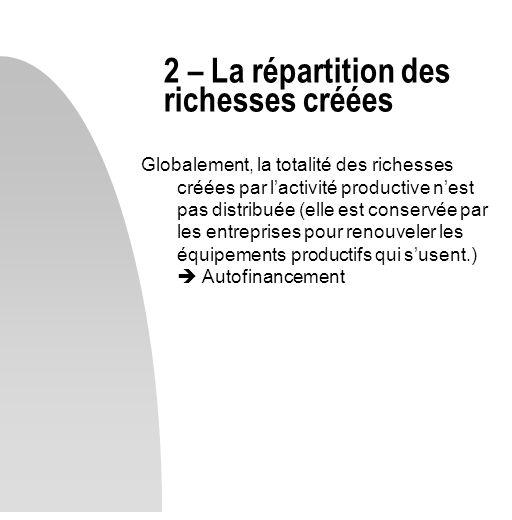 2 – La répartition des richesses créées