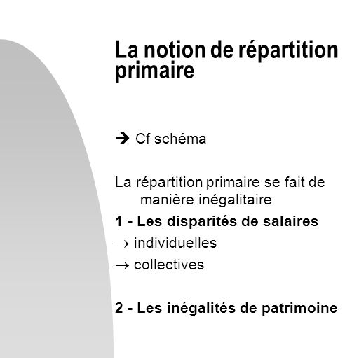 La notion de répartition primaire