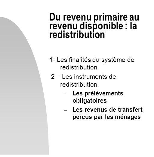 Du revenu primaire au revenu disponible : la redistribution