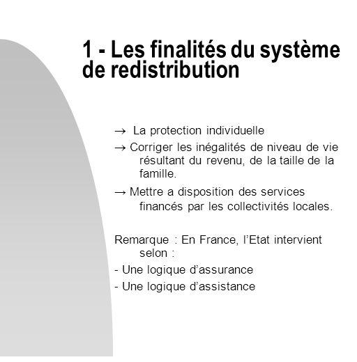 1 - Les finalités du système de redistribution