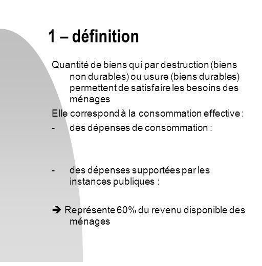 1 – définition