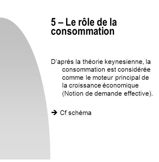 5 – Le rôle de la consommation