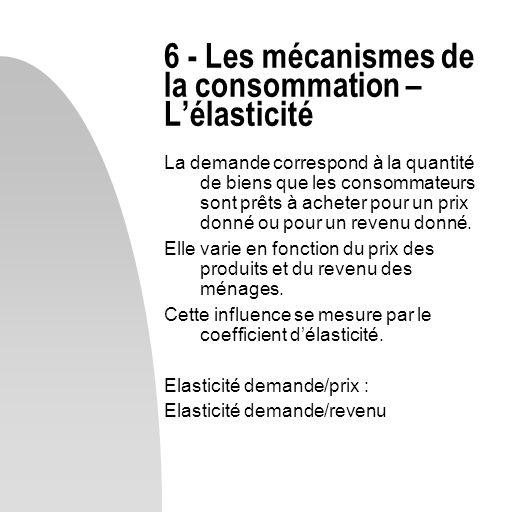 6 - Les mécanismes de la consommation – L'élasticité
