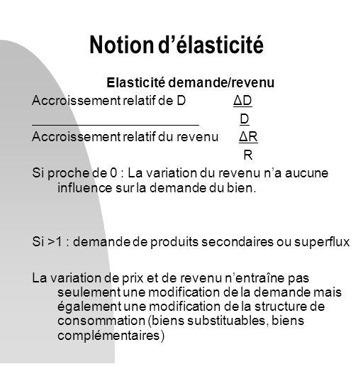 Elasticité demande/revenu