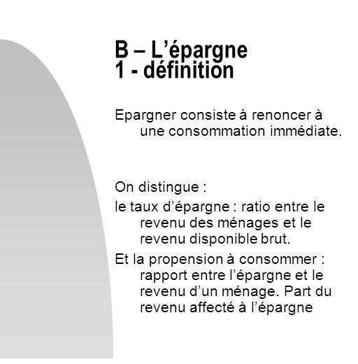 B – L'épargne 1 - définition