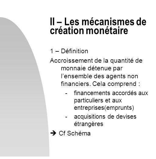 II – Les mécanismes de création monétaire