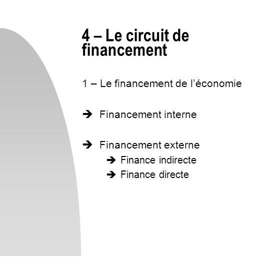 4 – Le circuit de financement