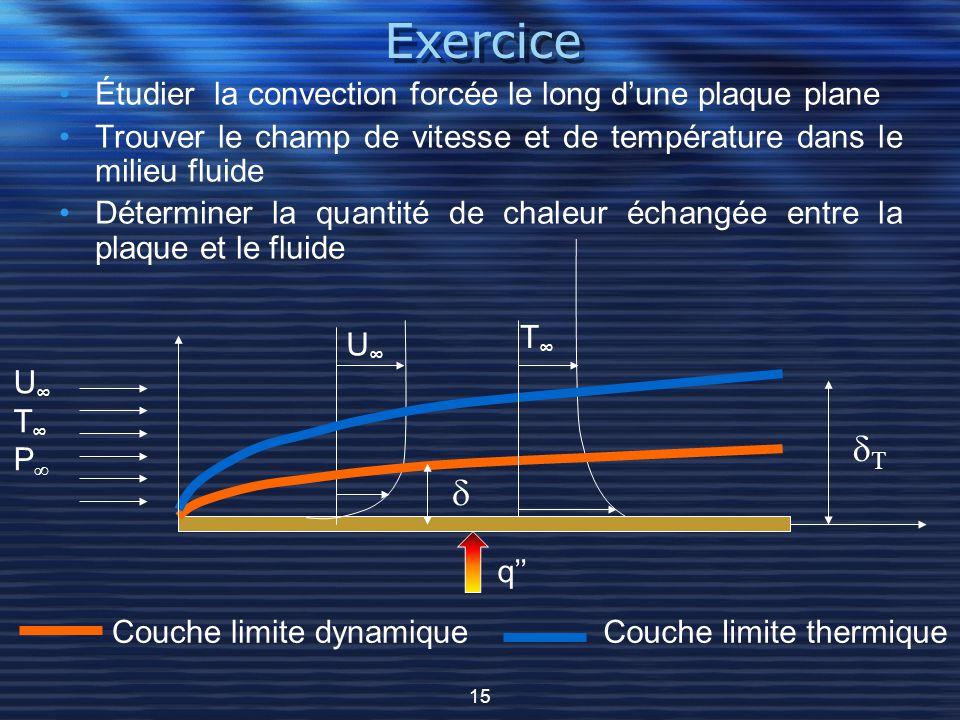 Exercice dT d Étudier la convection forcée le long d'une plaque plane
