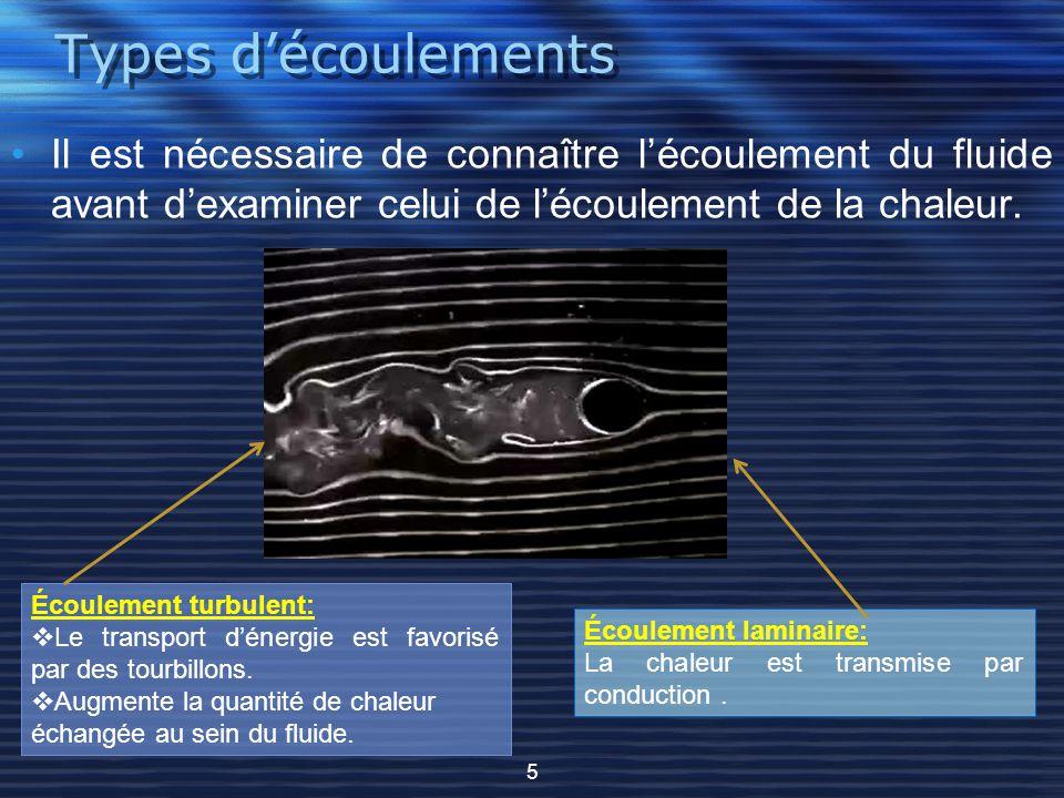 Types d'écoulements Il est nécessaire de connaître l'écoulement du fluide avant d'examiner celui de l'écoulement de la chaleur.
