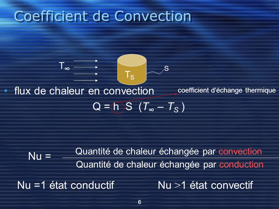 Coefficient de Convection