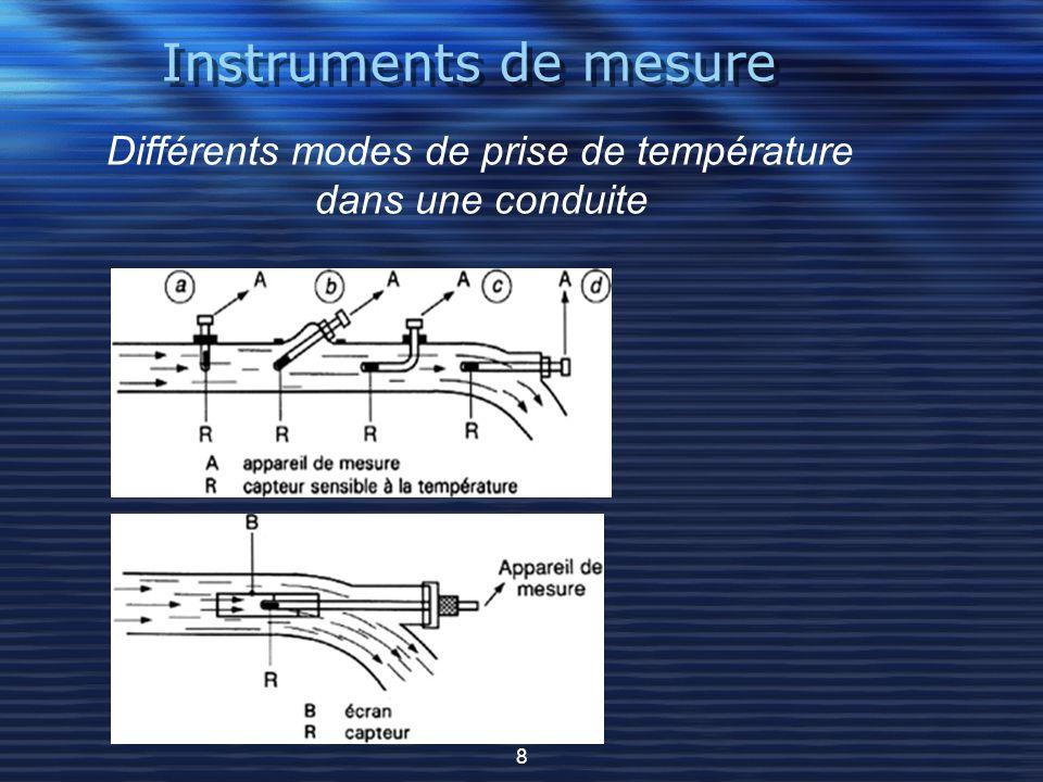 Différents modes de prise de température