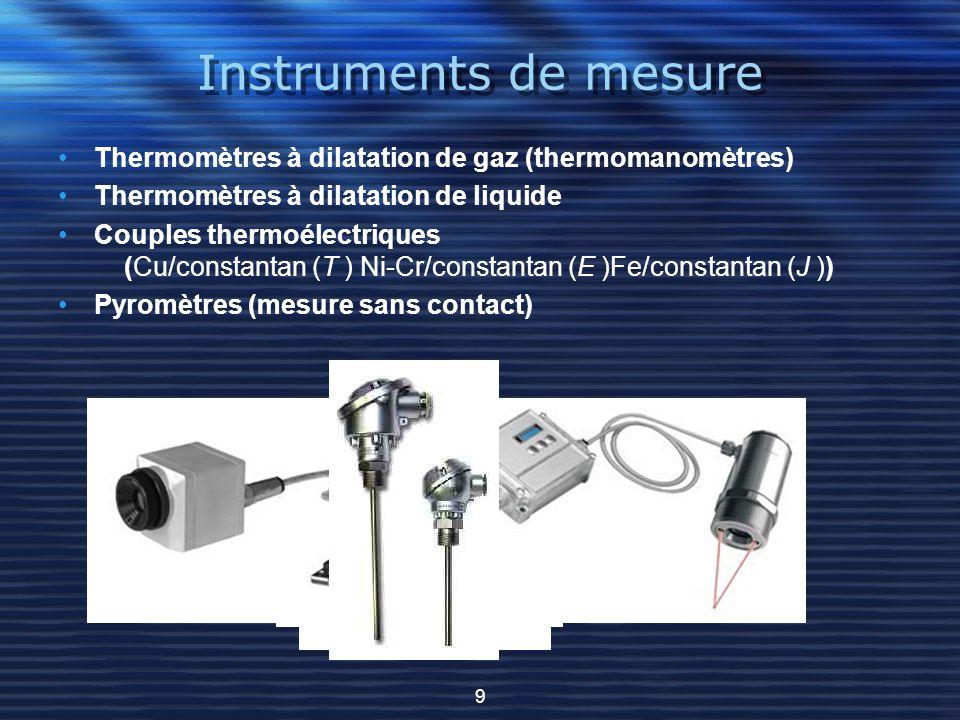 Instruments de mesure Thermomètres à dilatation de gaz (thermomanomètres) Thermomètres à dilatation de liquide.
