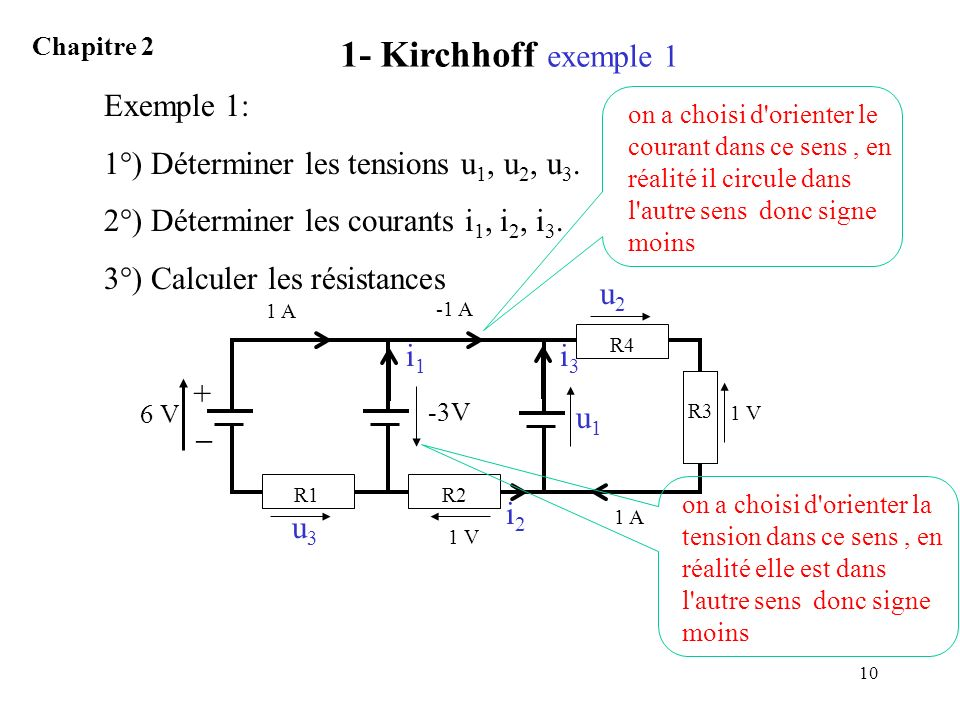1- Kirchhoff exemple 1 Exemple 1: