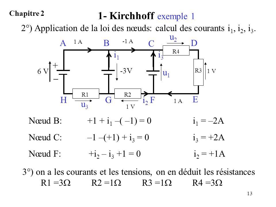 1- Kirchhoff exemple 1 Chapitre 2. 2°) Application de la loi des nœuds: calcul des courants i1, i2, i3.