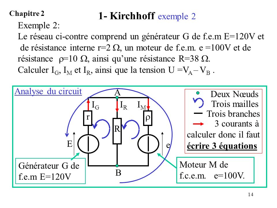 1- Kirchhoff exemple 2 Exemple 2: