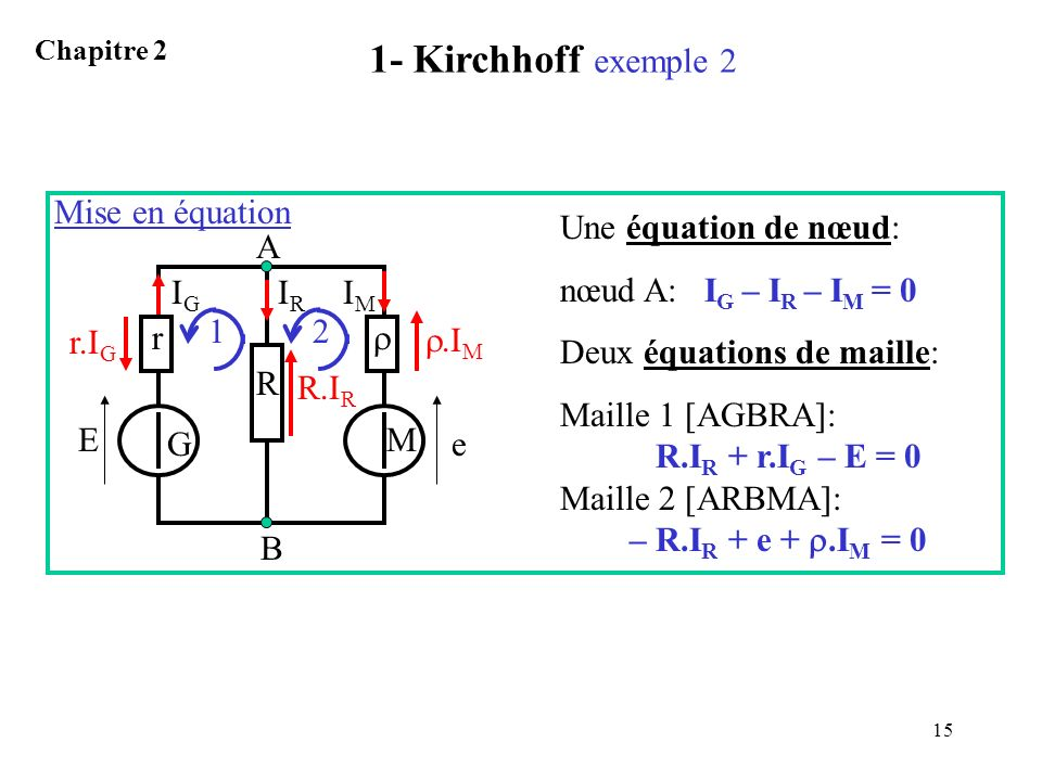 1- Kirchhoff exemple 2 Mise en équation Une équation de nœud: