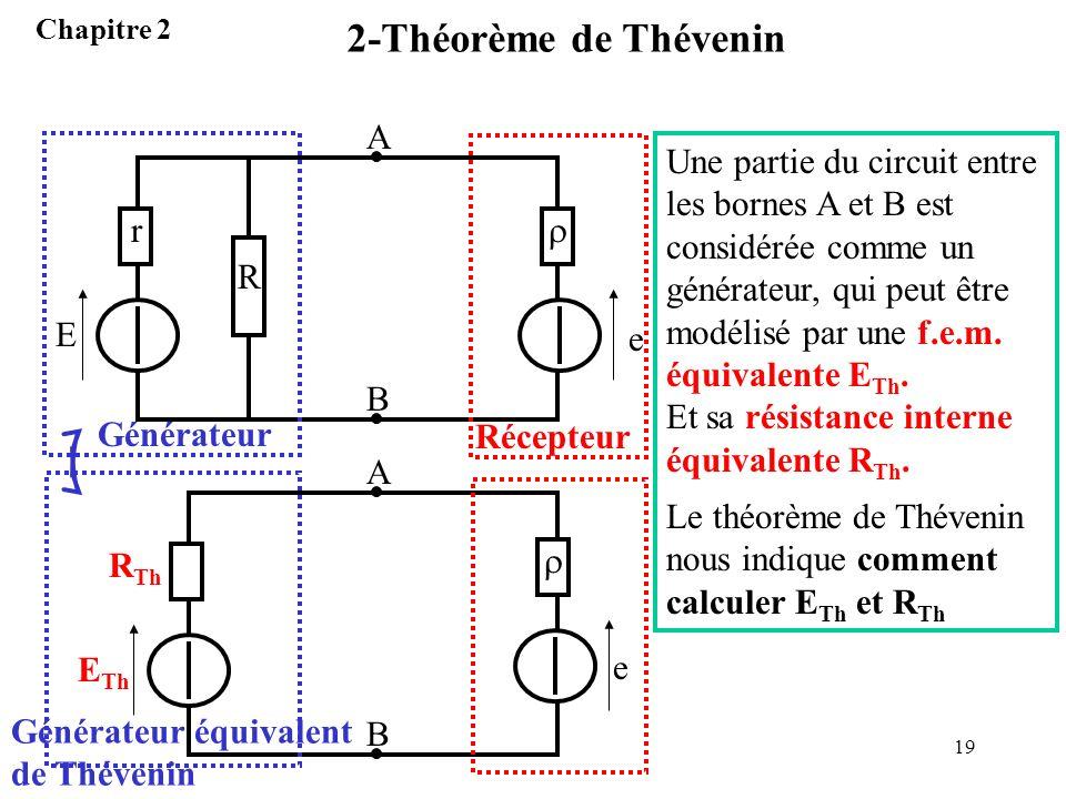 2-Théorème de Thévenin e  Récepteur E r R Générateur A B