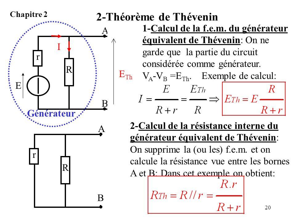 2-Théorème de Thévenin ETh e  Récepteur E r R Générateur A B