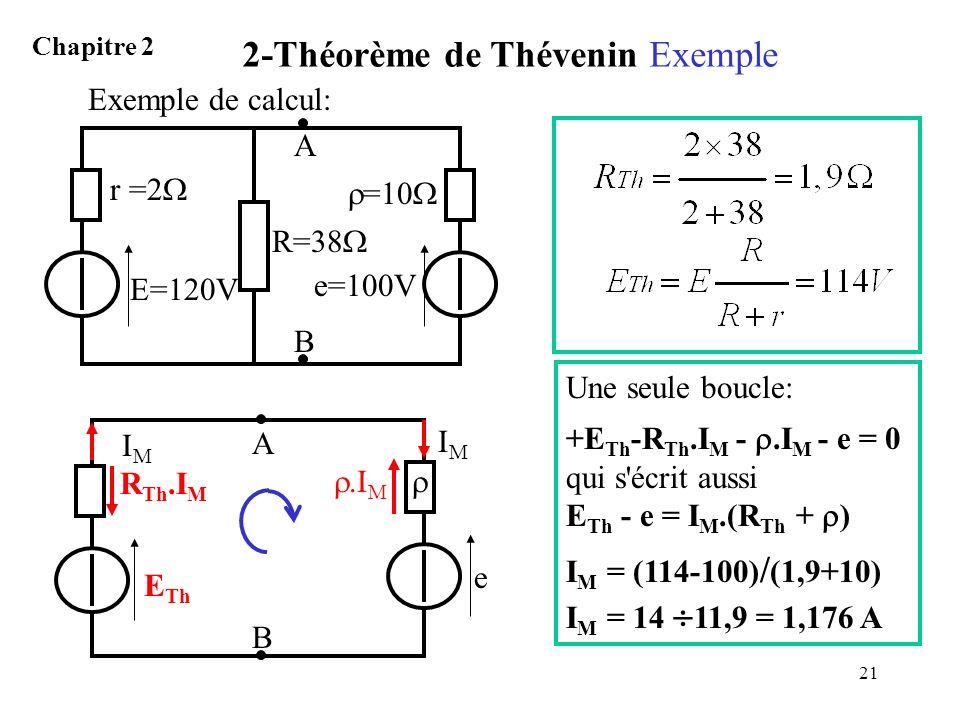 2-Théorème de Thévenin Exemple