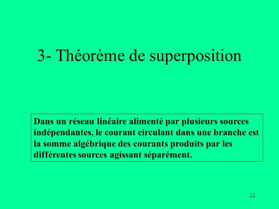 3- Théorème de superposition