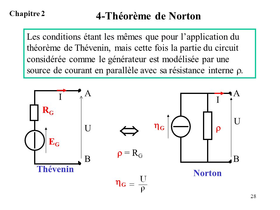 4-Théorème de Norton Chapitre 2.