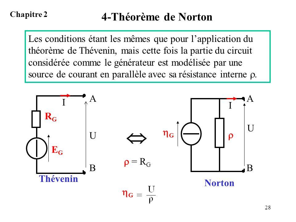 4-Théorème de NortonChapitre 2.