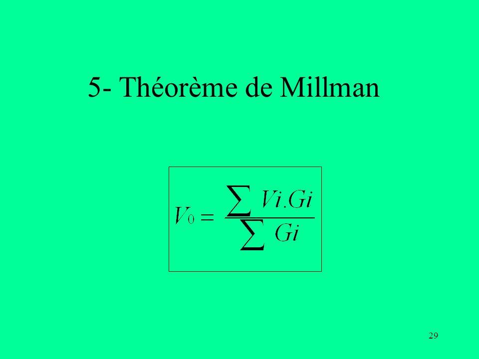 5- Théorème de Millman